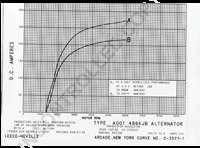 New Leece Neville 4870JB 270 AMP High Output Alternator