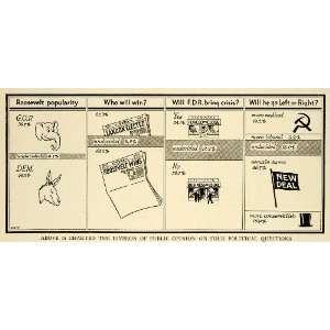 1936 Print Politics President Roosevelt Landon Chart