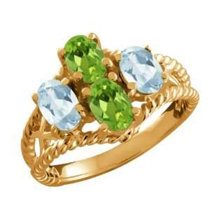 1.86 Ct Oval Green Peridot and Aquamarine Gold Plated